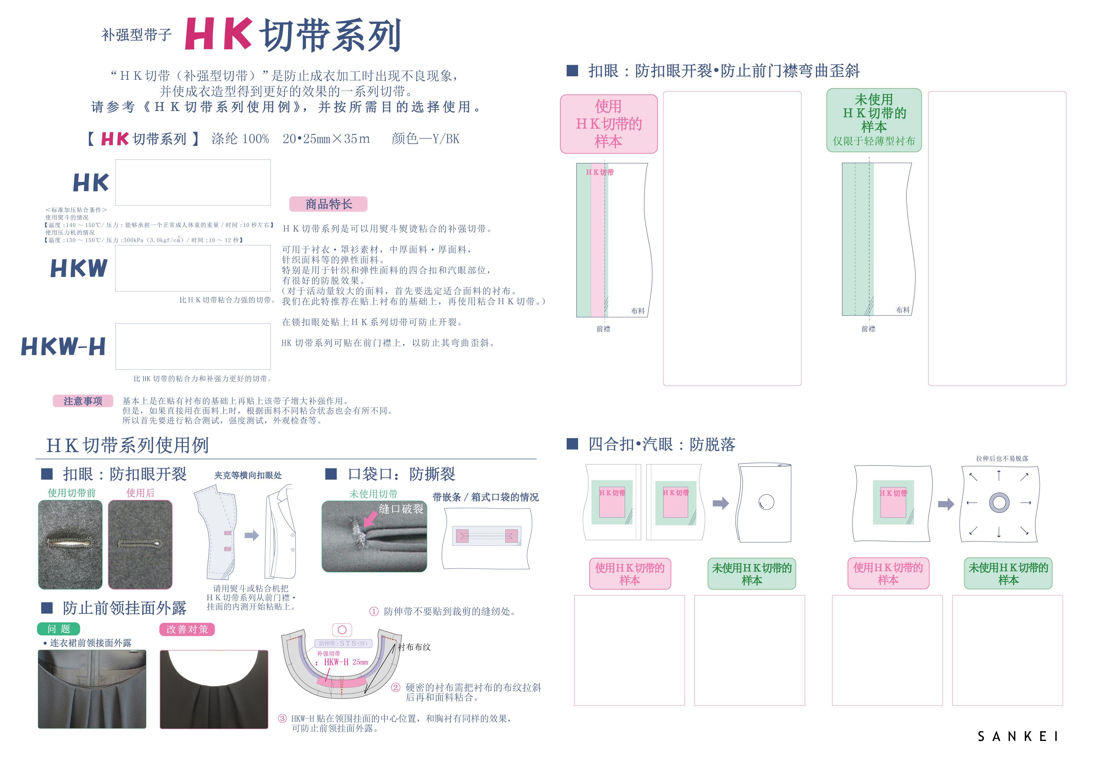 HKテープ中国語パネル